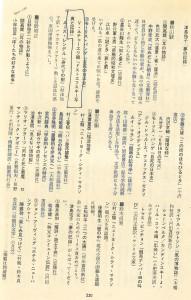 書評-0096-ドストエフスキー写真と記録-198701文学青年02
